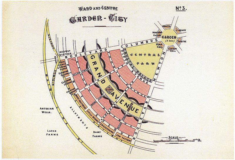 diagram no3 howard ebenezer to morrow